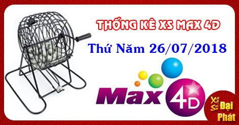 Thống Kê Xổ Số Tự Chọn Vietlott Max 4D Thứ 5 Ngày 26/07/2018