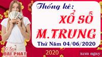 Thống Kê Xổ Số Miền Trung 04/06/2020 - Thống Kê XSMT Thứ 5 Ngày 04/06/2020